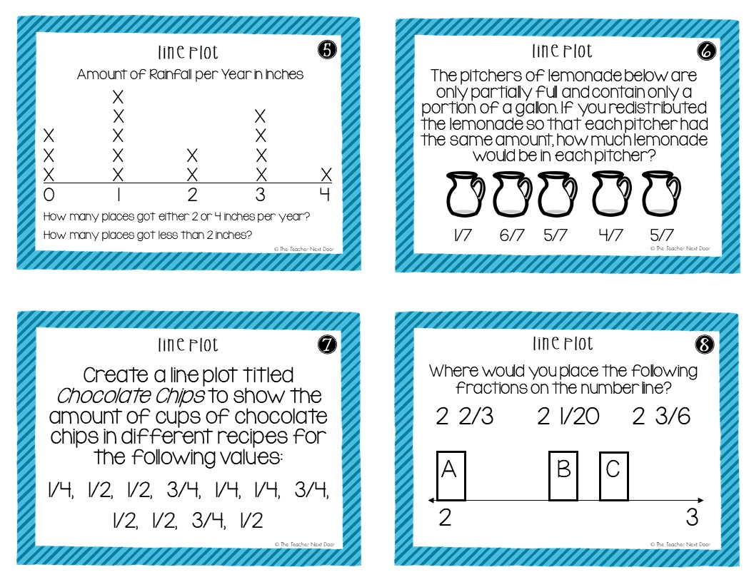 5th Grade Line Plots With Fractions Task Cards - The ...