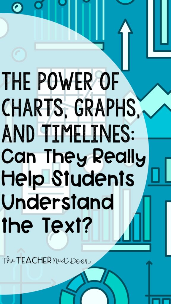 The Power of Charts, Graphs, and Timelines Can They Really Help Students Understand the Text Pin - RI.4.7