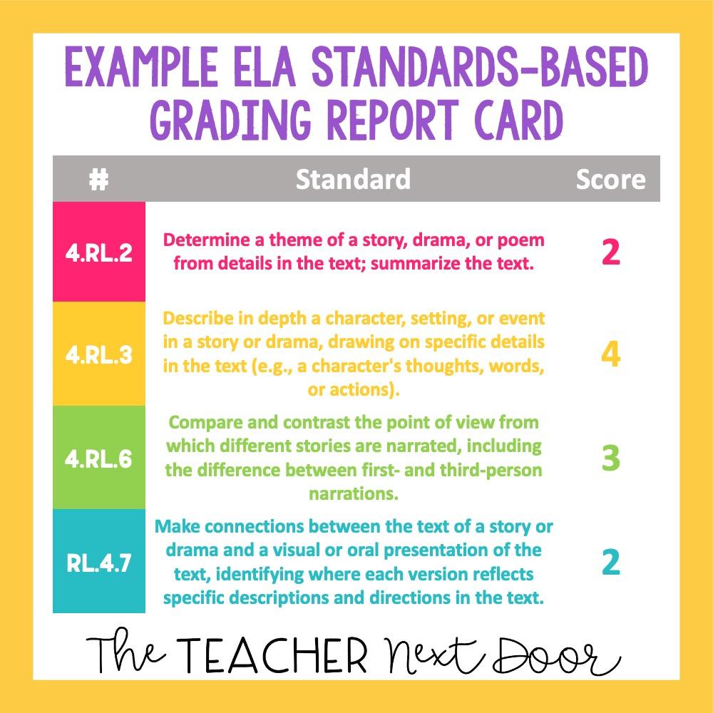 Example ELA Standards Based Grading Report Card